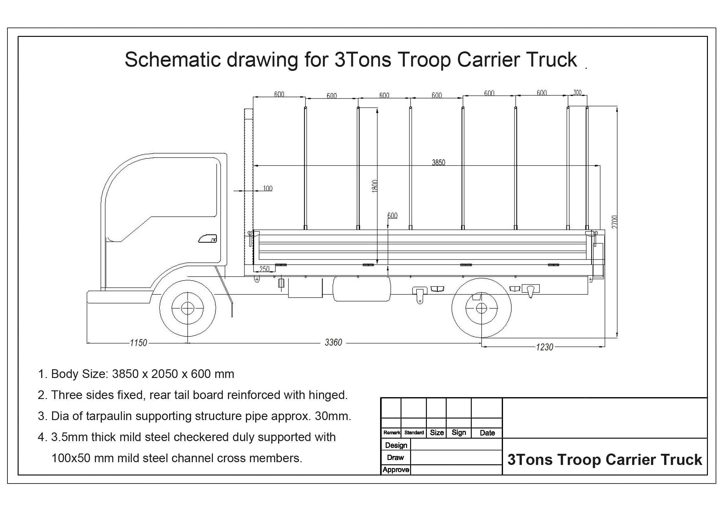 Trucks for Pakistan // SPV Quotation of 3Tons and 5Tons Troop Carrier Trucks