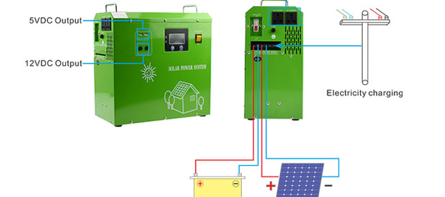 Multifunctional Portable Solar Generator System Brings You a Convenient Life