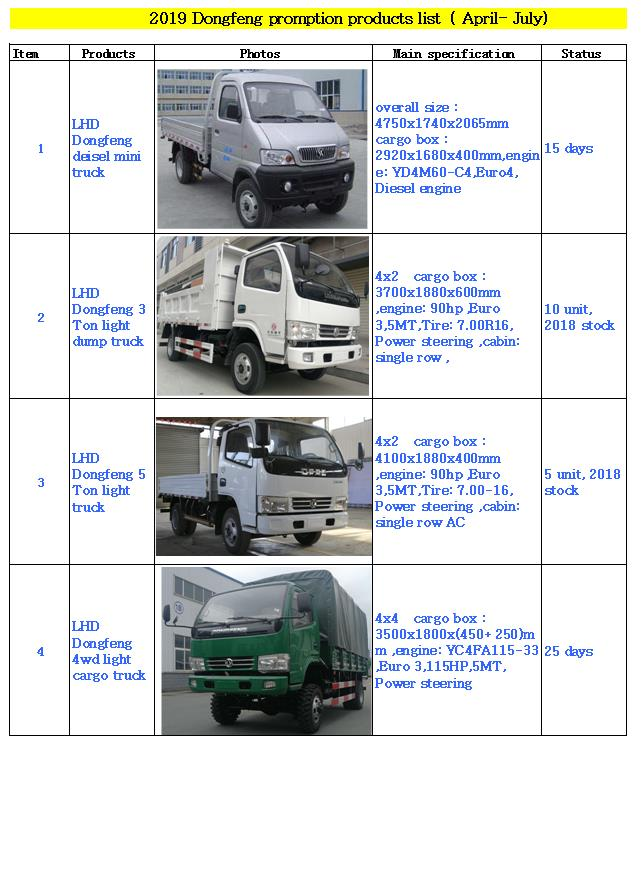 Dongfeng big sale promotion and stock products list