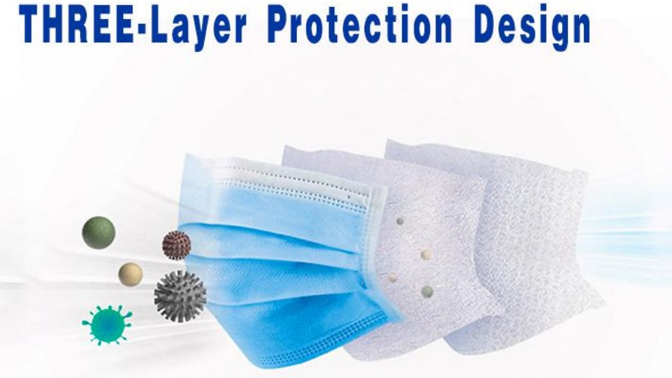 3Ply Disposable Protective Face Mask. 5million USA