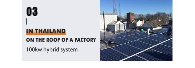 Solar Power System in Best Price!