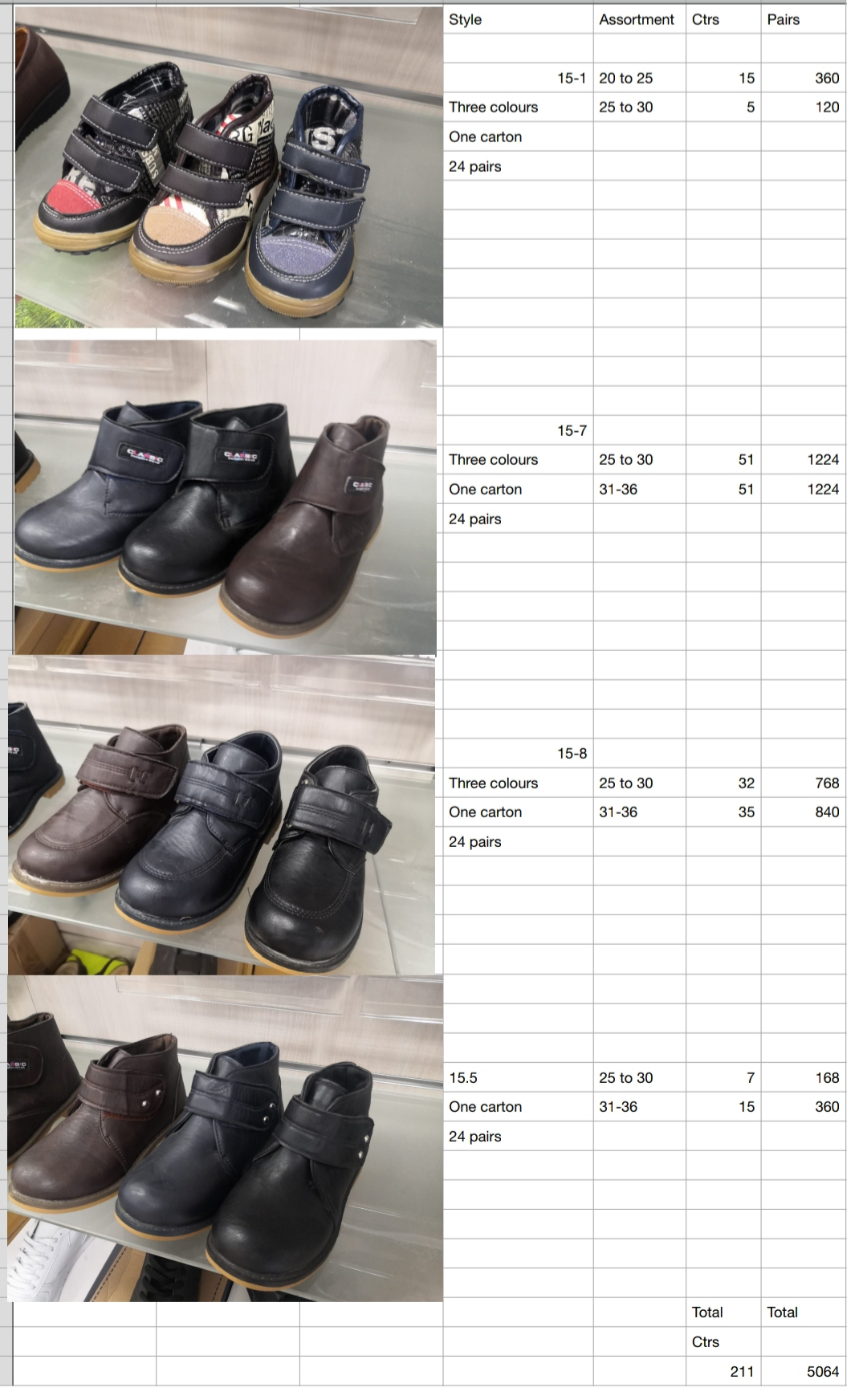 5.064 PARES DE CALZADO DE NIÑO - 5.064 PAIRS OF CHILDRENS FOOTWEAR.